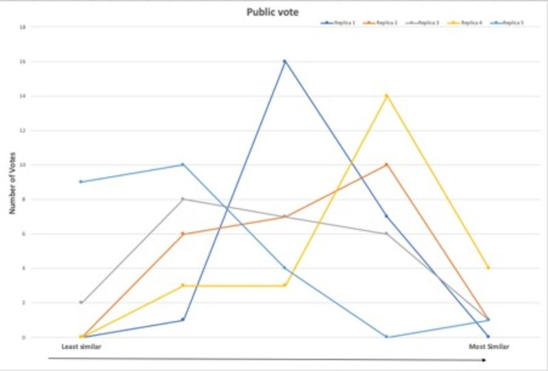 graph for pf